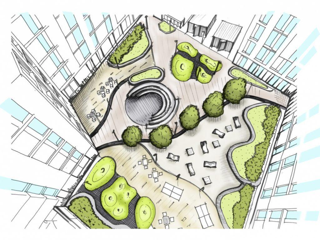 Garden Design App Uk